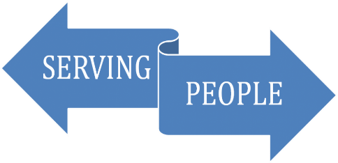 serving people